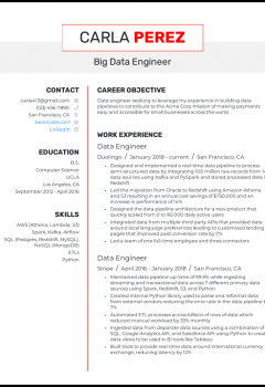 Big Data Engineer Resume Sample